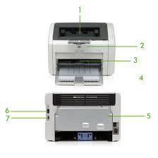Máy in cũ HP LaserJet 1022
